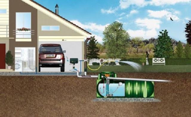 BONNUOC24H.COM địa chỉ mua bồn nước âm dưới đất tốt nhất hiện nay